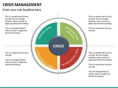 home plans for free crisis management powerpoint template sketchbubble