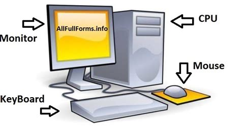 apc full form in medical a to z computer full form related all full forms