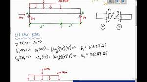 Drawing Shear And Moment Diagrams Example