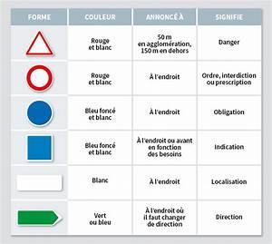 Code De La Route Signalisation : panneaux de signalisation du code de la route ornikar ~ Maxctalentgroup.com Avis de Voitures