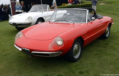 Alfa Romeo Sale by Auction Results And Data For 1966 Alfa Romeo Duetto