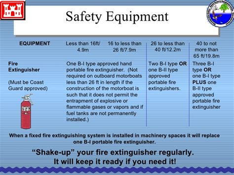 Boaters Safety Slideshow #2
