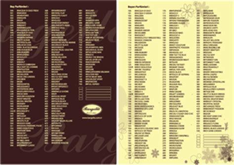 Bargello Erkek Parfüm Kodları Resimlere Göre Ara Red