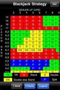 Blackjack Basic Strategy Card
