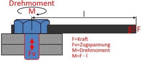 spannkraft berechnen formel federkraft berechnen