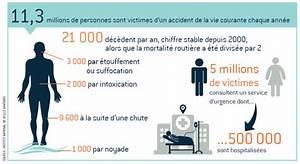 Garantie Accident De La Vie Groupama : la garantie accidents de la vie gagne tre connue ~ Medecine-chirurgie-esthetiques.com Avis de Voitures