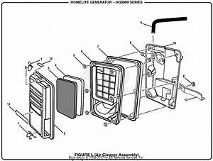 Homelite Hg5000 Series 5000 Watt Generator Parts Diagram