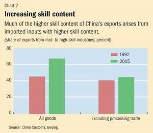 China's Export Boom - Finance & Development, September 2007
