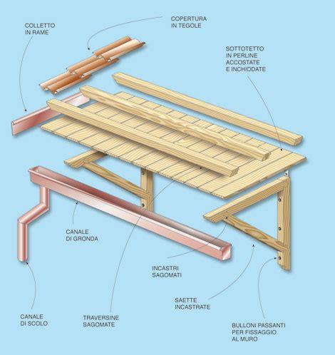 disegno tettoia in legno come montare una pensilina bricoportale fai da te e