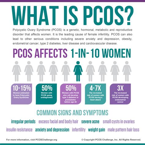 hormone pills what is pcos