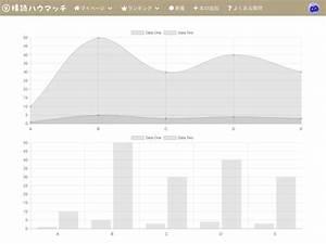 いい感じのグラフをtypescriptなnuxt Jsとvue Chartjs Chart Js で書いてみた