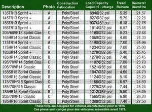 Discount Michelin Tires Sale Check Michelin Tire Prices