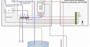 Eng  Shady Mohsen Blog  Access Control Mg236b Wiring Diagram