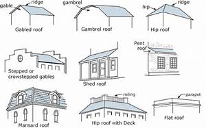 Pent Shed Plans Saltbox Inn Guide