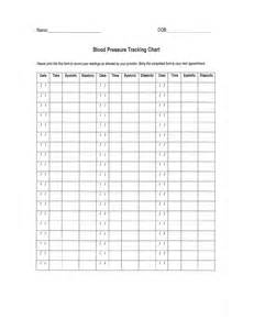 Blood Pressure Tracking Chart
