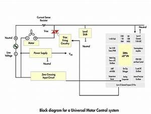Universal Motor Block Diagram