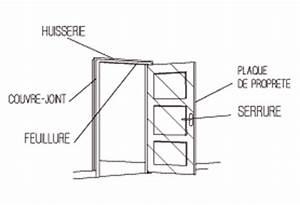 huisserie fenetre porte fenetre sur mesure pvc tour de With huisserie de porte definition
