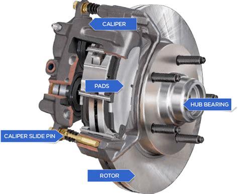 brake and l inspection brake service repair sears auto center