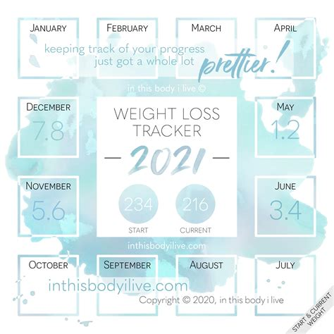 The program primarily treats adults from the st. 2021 Weight Loss Tracker by in this body i live - Turquoise Splash - In This Body I Live