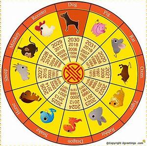 Chinese New Year Calendar, Lunar Calendar Dates