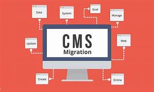 Custom Cms Web Development Company In California