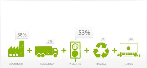 terracycle upcycling waste  recycling  product