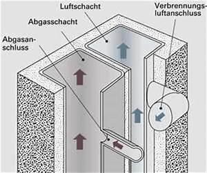 Schornstein Mit Zuluft : las luft abgas system ~ Frokenaadalensverden.com Haus und Dekorationen