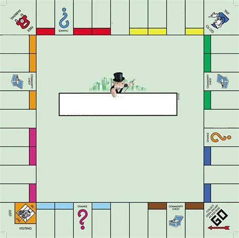 Custom Monopoly Board Template by Empty Monopoly Board School Monopoly Board
