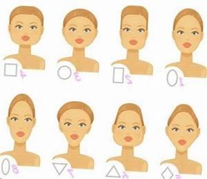 Quelle Coupe De Cheveux Choisir : coiffure pour visage hexagonal tendances 2019 ~ Farleysfitness.com Idées de Décoration