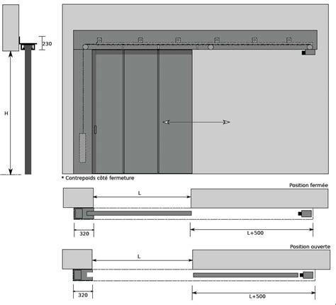 porte coulissante coupe feu porte coulissante coupe feu rail droit thermolaqu 233 e industrimat fermetures
