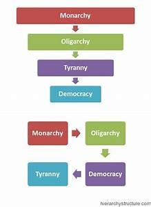 Uk Monarchy Diagram