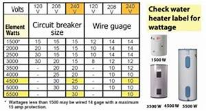 Water Heater Size Chart Quotes Quotes About Electrical Wire Quotesgram