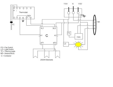 wiring electric oven diagram camizuorg