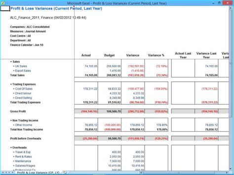profit and loss excel spreadsheet profit loss spreadsheet template profit loss spreadsheet