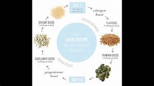 Hormone Cycle Chart Seed Cycling A Natural Way To Heal Your Hormones Youtube