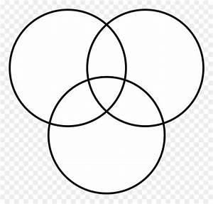 Venn Diagram Circle Intersection