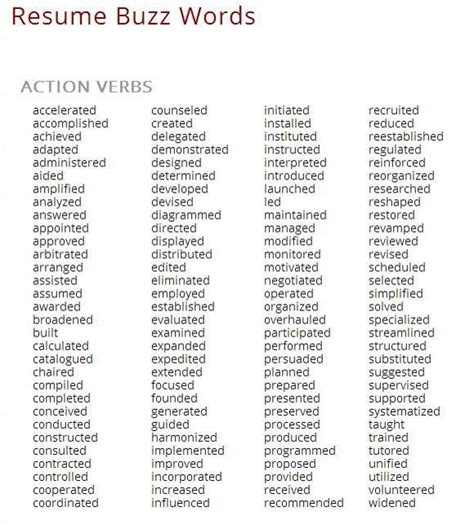 Resume Words by Tips On More Career And Resume Words Ideas