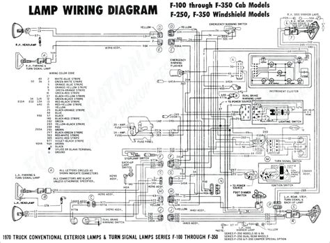 1987 Ford F 150 Wiring Diagram Free by 2002 Ford F150 Vacuum Hose Diagram Untpikapps