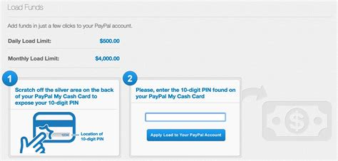 Nfirmed  Ee  Cvs Ee   Accepts Credit Cards For Paypal Cash