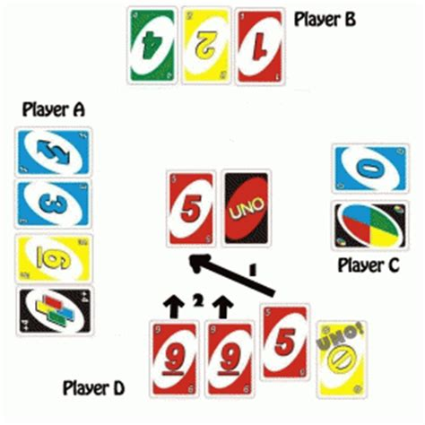 Maybe you would like to learn more about one of these? Learn How to Play French Uno Card Game   French Uno