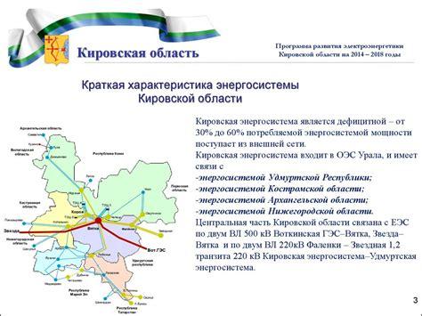 Начало развития электроэнергетики России