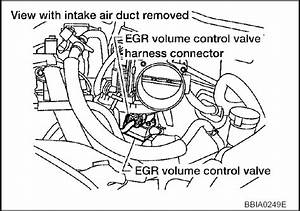 Where Is The Egr Flow Ckt On A 2004 Nissan Quest