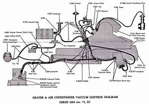 1964 Heater And Air Conditioner Vacuum Diagram