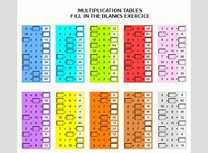 Multiplication table in disorder to complete