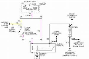 Diagram  Bulldog Remote Starter Wiring Diagram For 2003