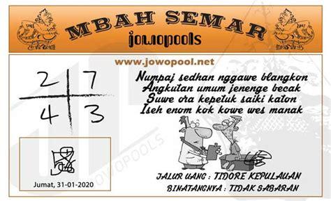 data pengeluaran jowo pools  web site edukasi