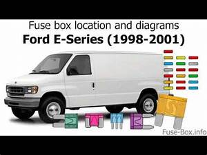 E250 Fuse Panel Diagram