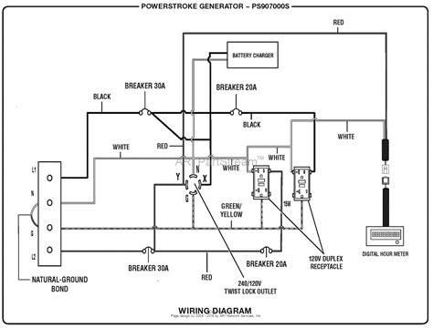 Homelite Pss Watt Generator Mfg