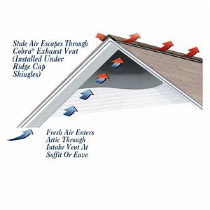 Roofing Services - Materials We Use