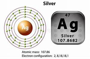 Symbol And Electron Diagram For Silver Stock Vector